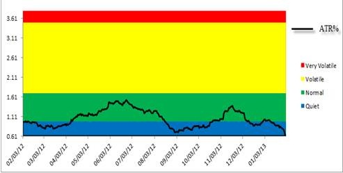 chart8