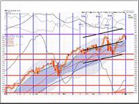 ken chart