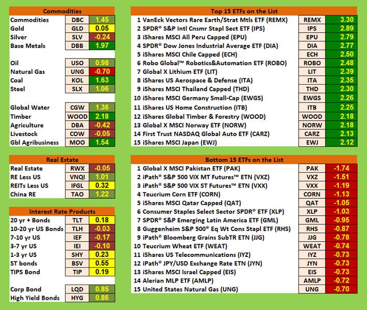 SQN Report November - Chart 2