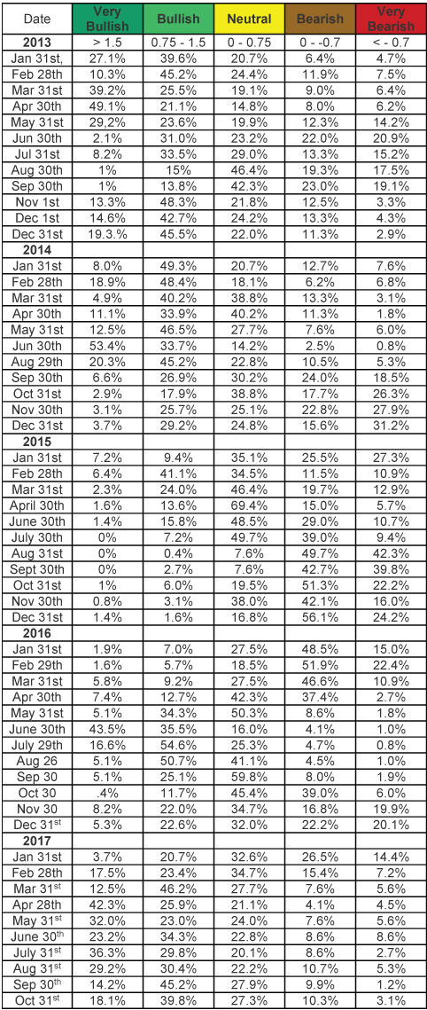 SQN Report November - Chart3