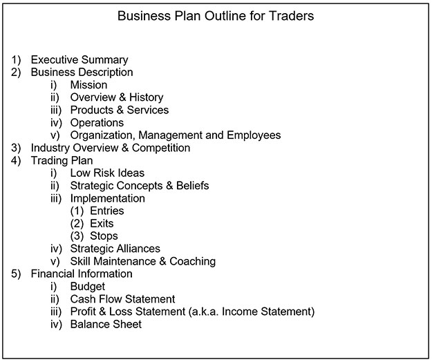Business Plan Outline Chart