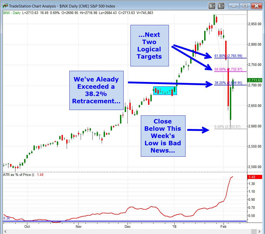 DR-Chart2