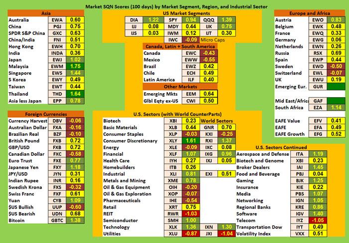 SQN-feb-Chart1