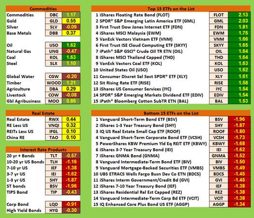 SQN-Feb-Chart2