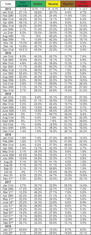 SQN-Feb-Chart3
