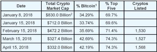 CU Chart 2