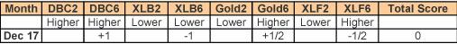April Market Update Chart 7
