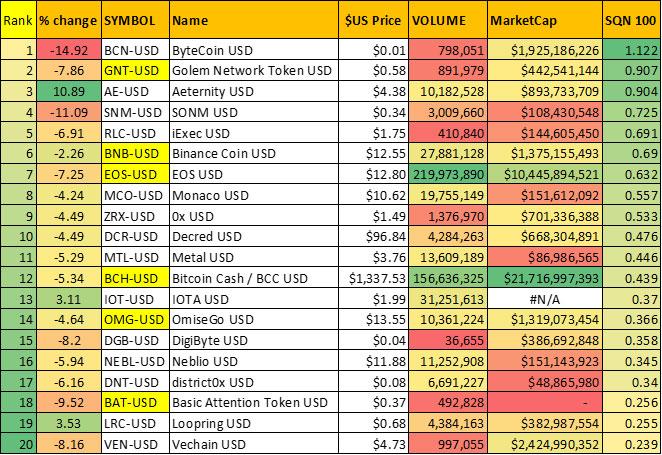 May Crypto Update Chart 3