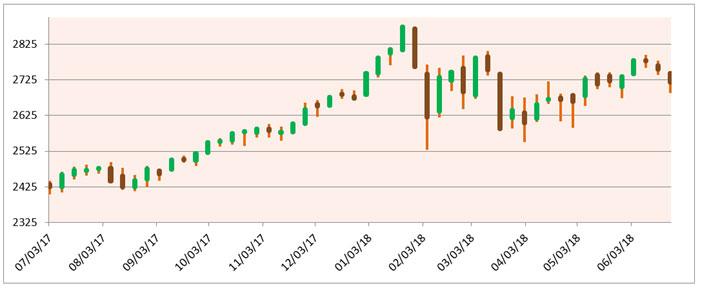 MU-June-Chart2