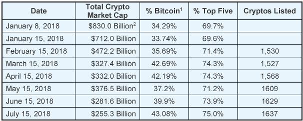 Crypto Chart 3