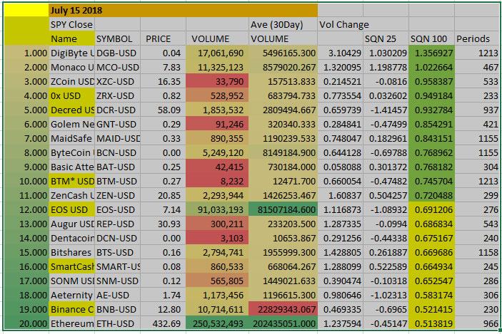 Crypto Chart 4
