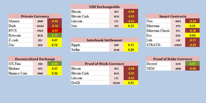 Crypto Chart 6