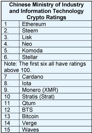 Crypto Chart 8