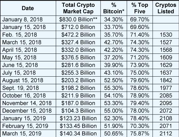 CU March Chart 3