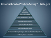 Ecourse position sizing