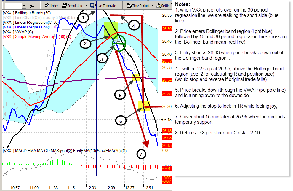 Ken long rlco trading system