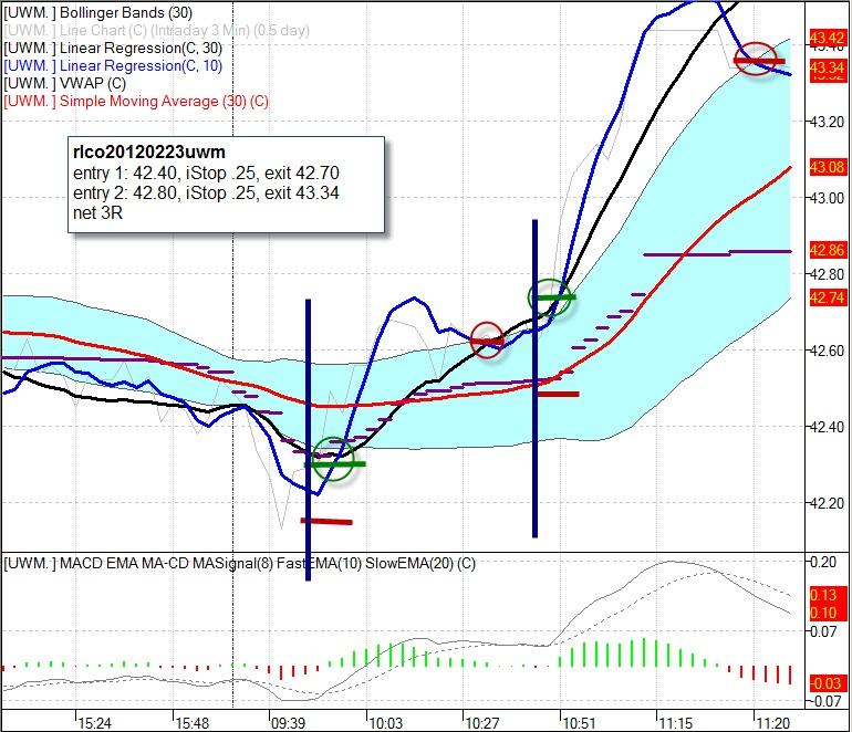 Ken long trading system